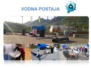 vodna-postaja